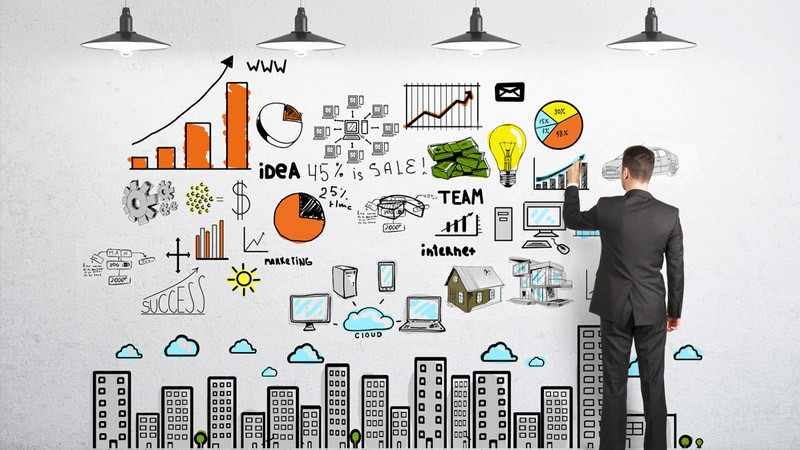 Business Mantra - a guide for startups